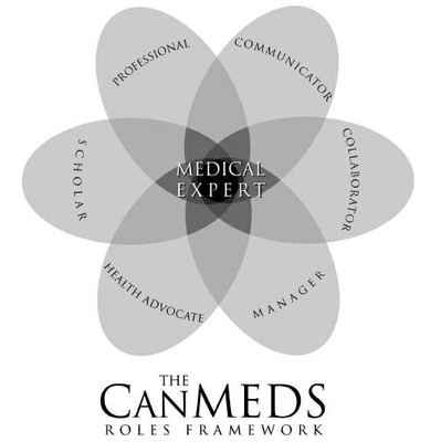 Canmeds